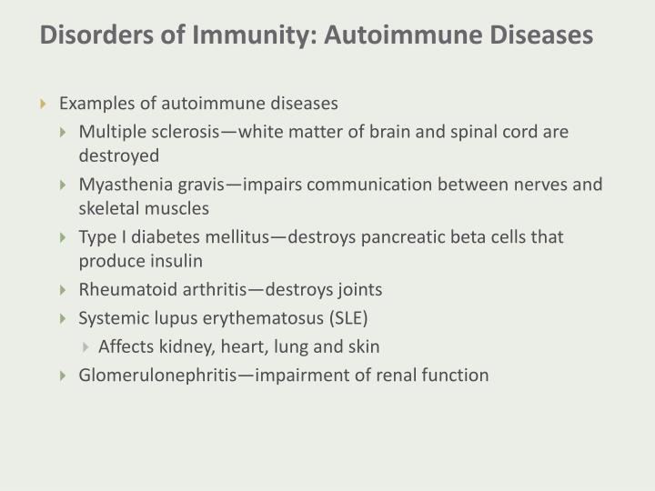 Disorders of Immunity:
