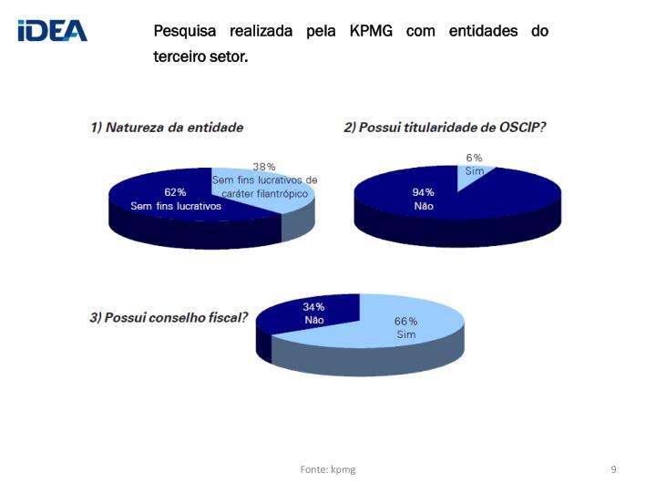 Pesquisa realizada pela KPMG com entidades do terceiro setor.