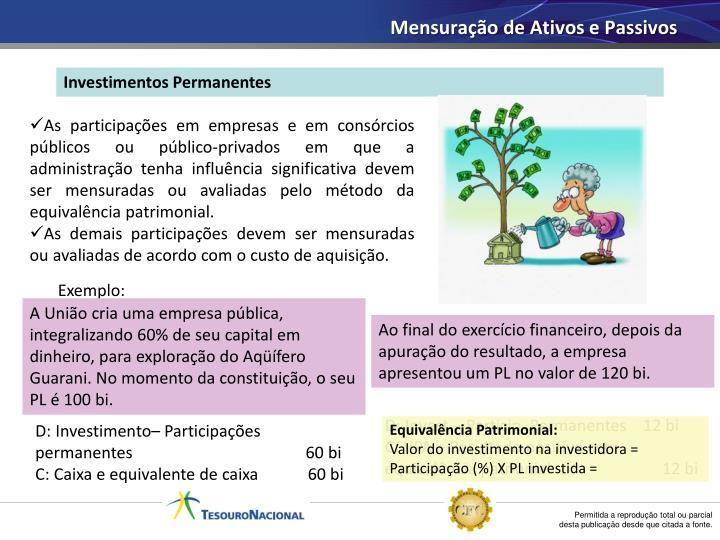 Mensuração de Ativos e Passivos