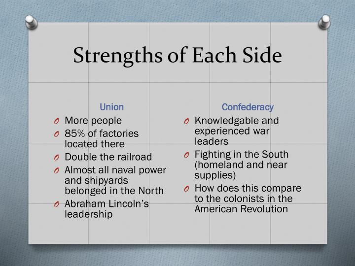 Strengths of Each Side