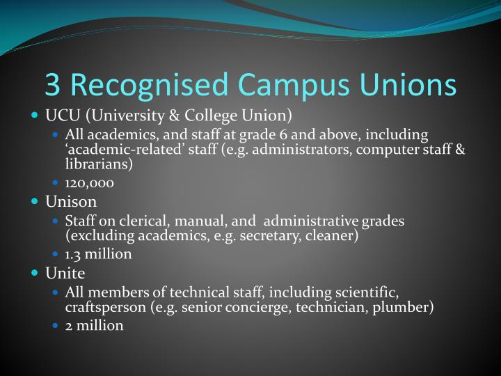 3 Recognised Campus Unions