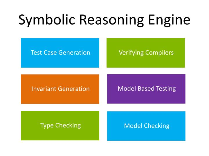 Symbolic Reasoning Engine