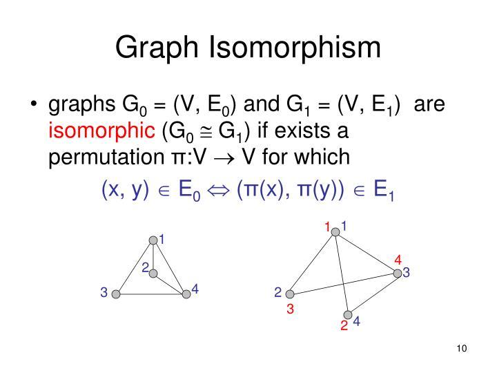 Graph Isomorphism