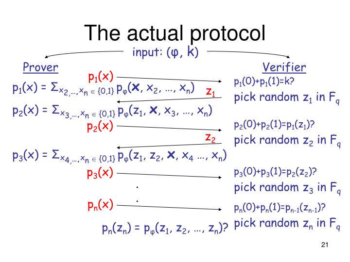 The actual protocol