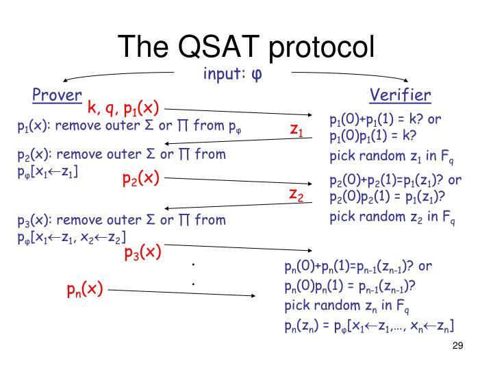 The QSAT protocol