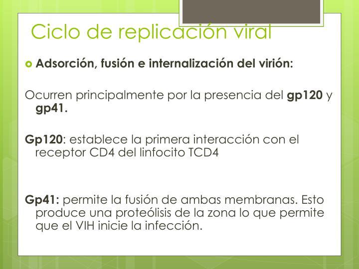 Ciclo de replicación viral