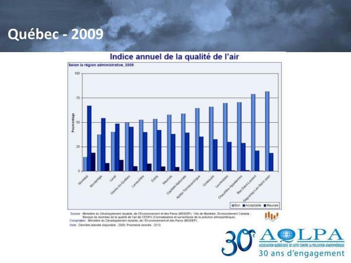 Québec - 2009