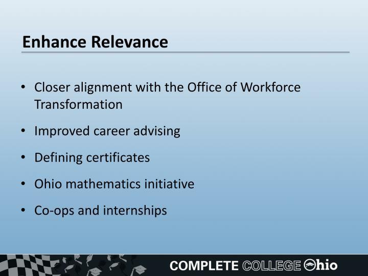 Enhance Relevance