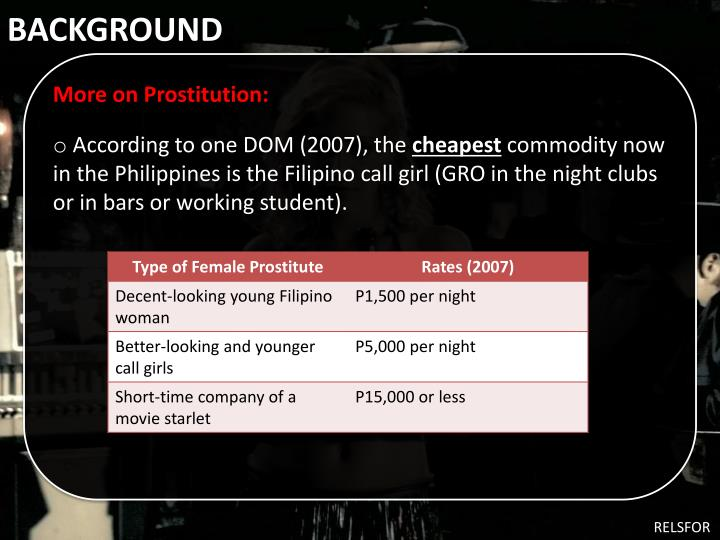More on Prostitution