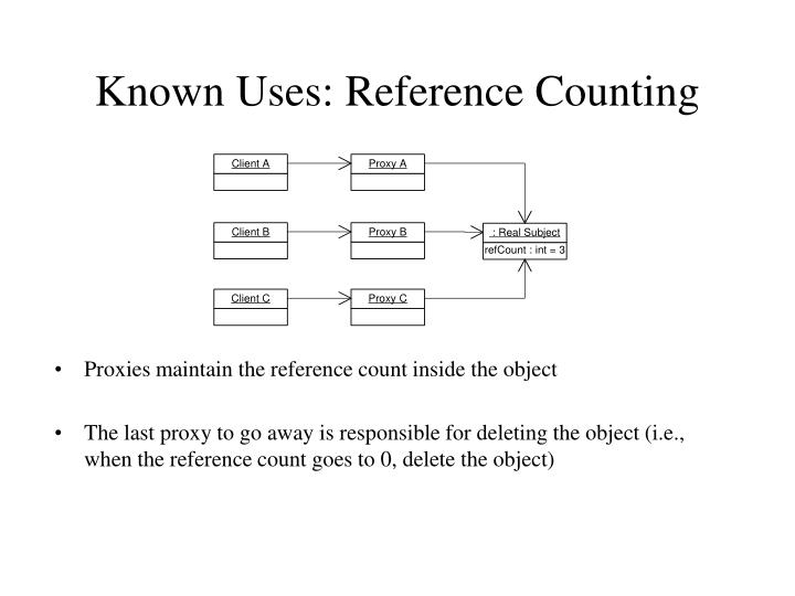 Known Uses: Reference Counting