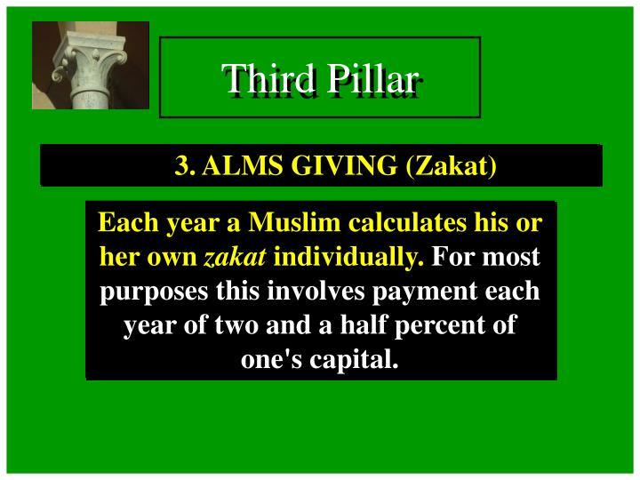 3. ALMS GIVING (Zakat)