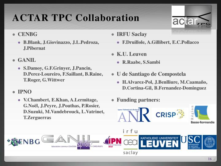 ACTAR TPC Collaboration