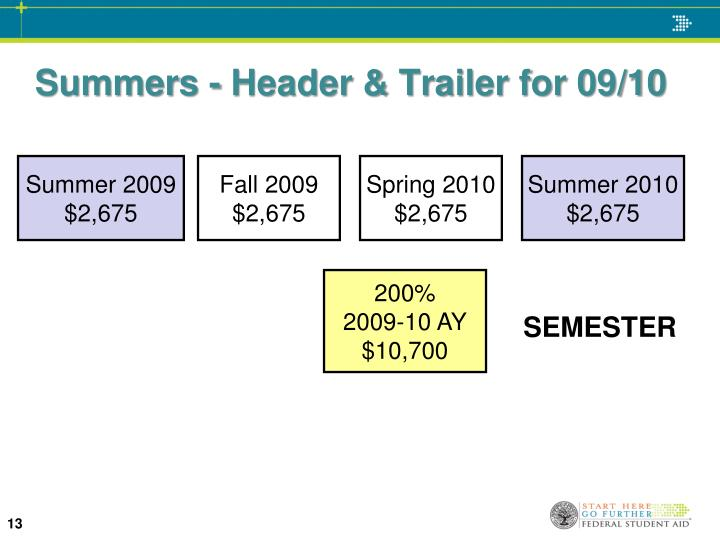 Summers - Header & Trailer for 09/10