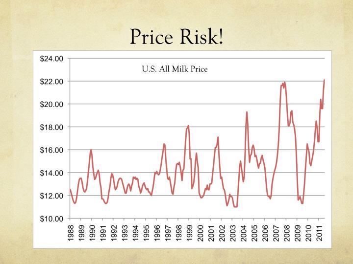 Price Risk!