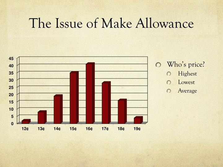 The Issue of Make Allowance