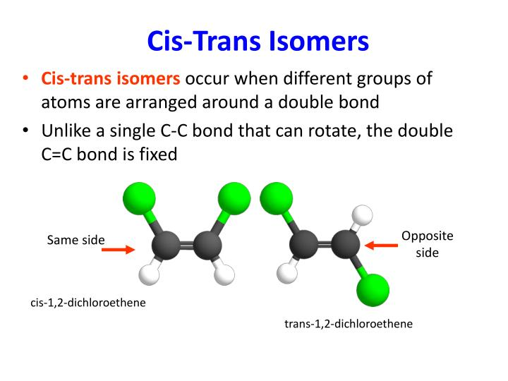Cis-Trans Isomers