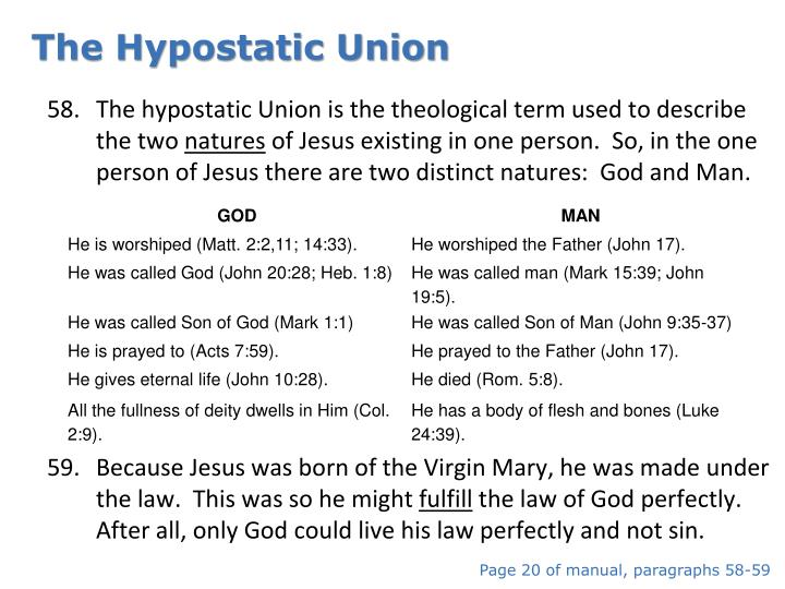 The Hypostatic Union