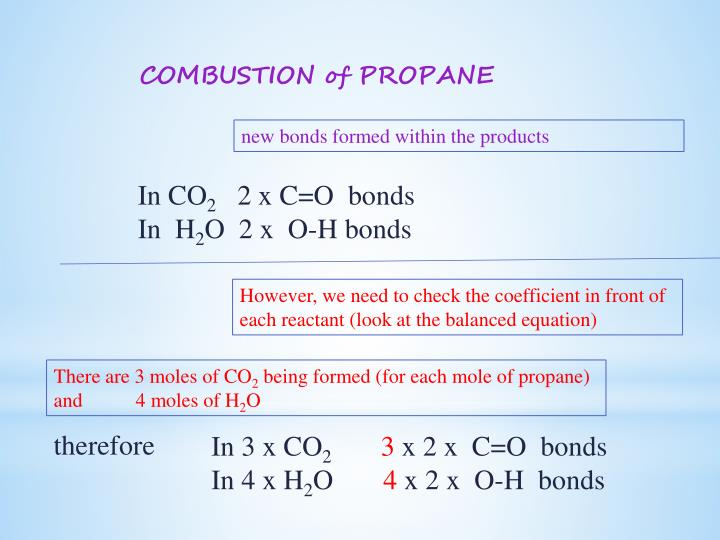 COMBUSTION of PROPANE