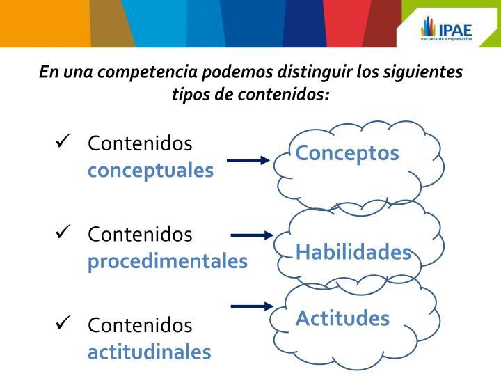 En una competencia podemos distinguir los siguientes tipos de contenidos: