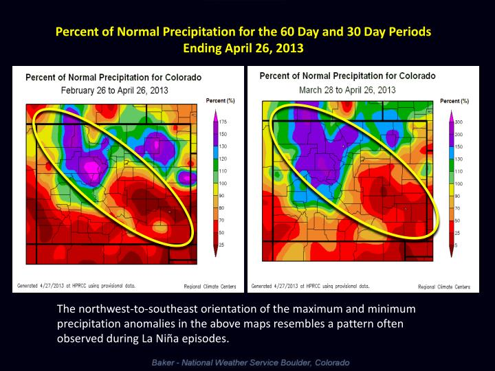 Percent of Normal Precipitation for the 60 Day and 30 Day Periods