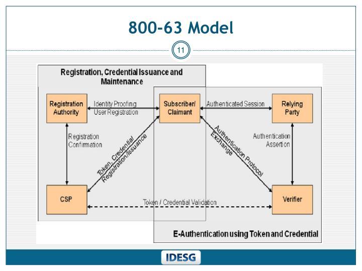 800-63 Model