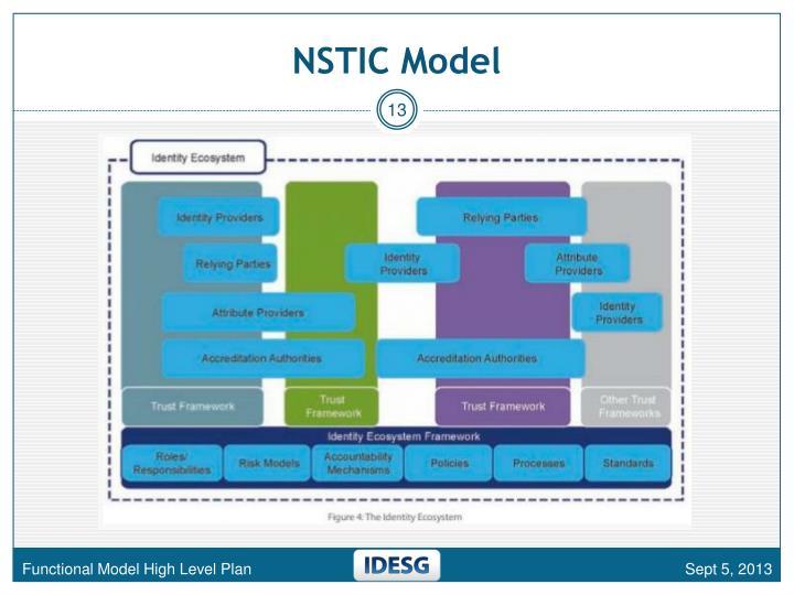 NSTIC Model
