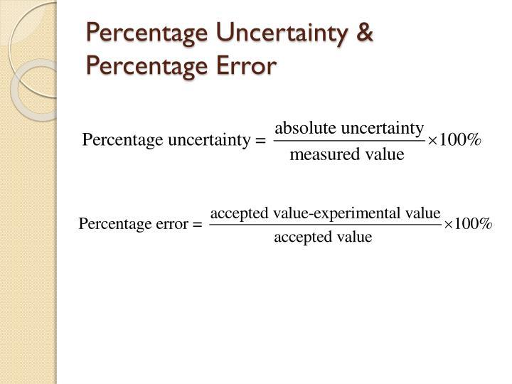 Percentage Uncertainty & Percentage Error