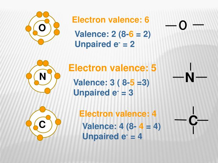 Electron valence: