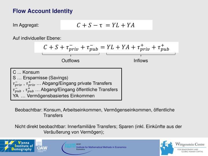Institute for Mathematical Methods in Economics