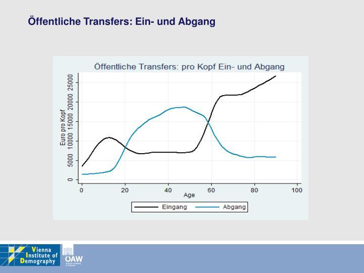 Öffentliche Transfers: Ein- und Abgang