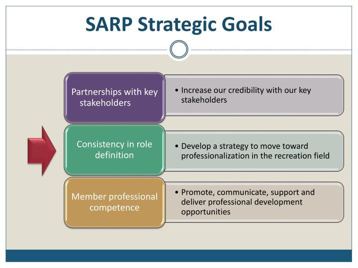 SARP Strategic Goals