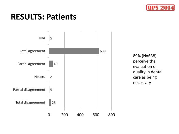 RESULTS: Patients