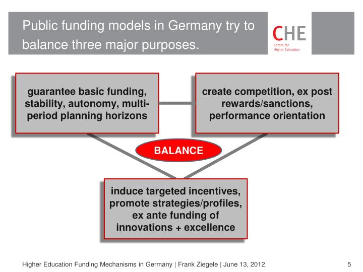 Public funding models in Germany try to balance three major purposes.