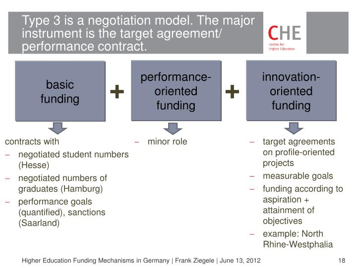 Type 3 is a negotiation model. The major instrument is the target agreement/ performance contract.
