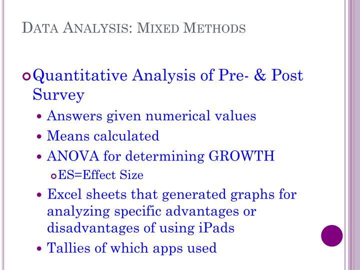 Data Analysis: