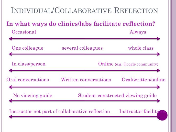 Individual/Collaborative Reflection
