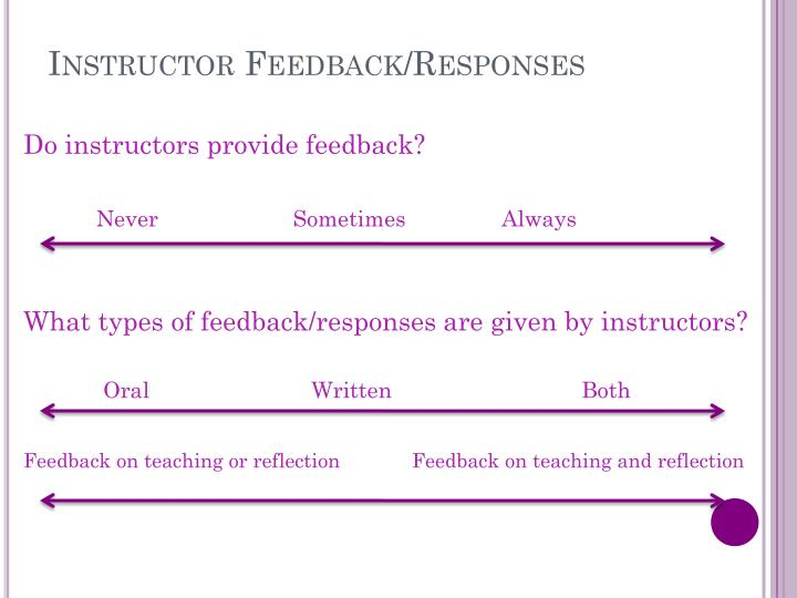Instructor Feedback/Responses