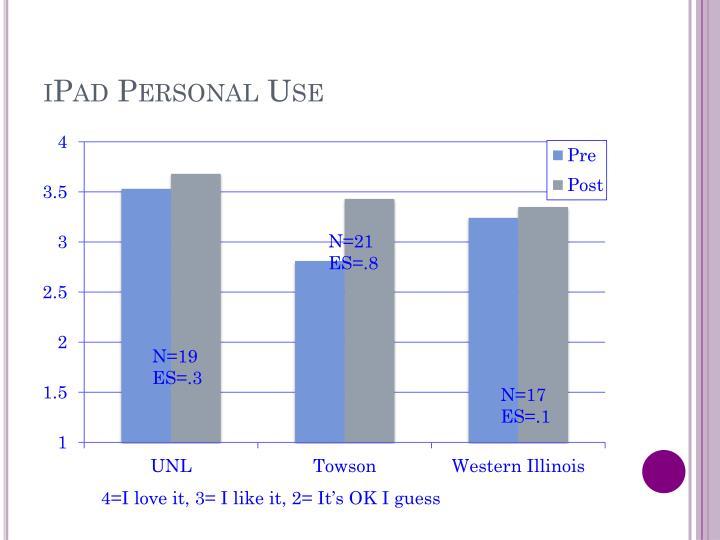 iPad Personal Use