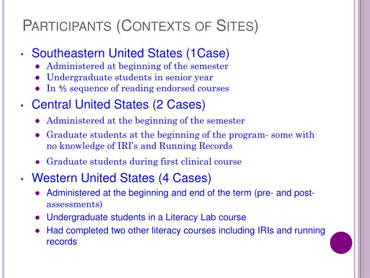 Participants (Contexts of Sites)