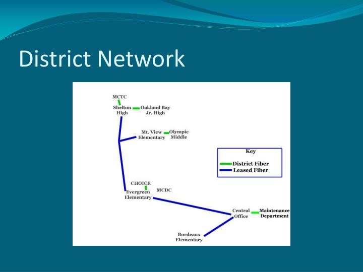 District Network