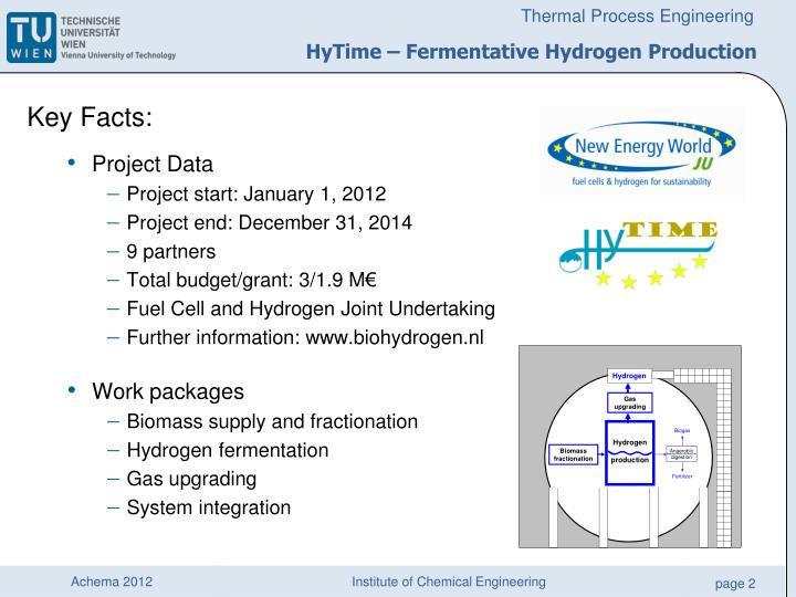 Hytime fermentative hydrogen production1