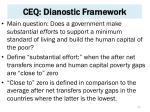 ceq dianostic framework
