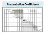 concentration coefficients