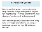 the excluded probits