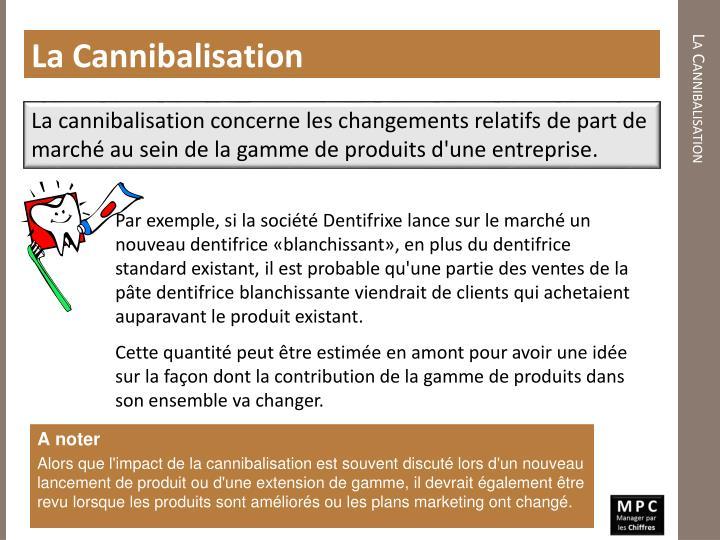 La Cannibalisation