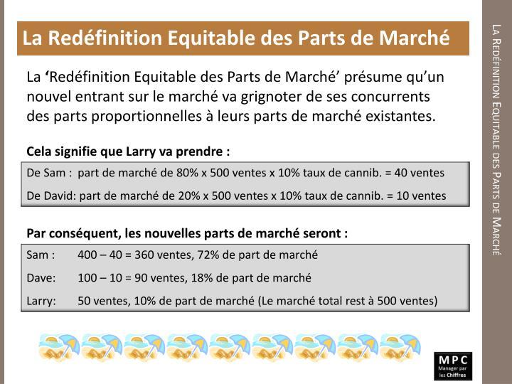 La Redéfinition Equitable des Parts de Marché