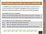 la red finition equitable des parts de march1
