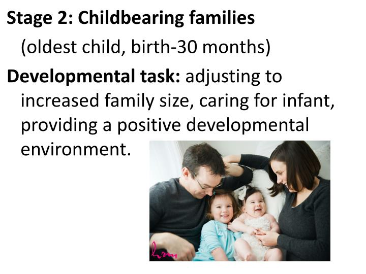 Stage 2: Childbearing families