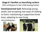 stage 6 families as launching centers first child gone to last child leaving home