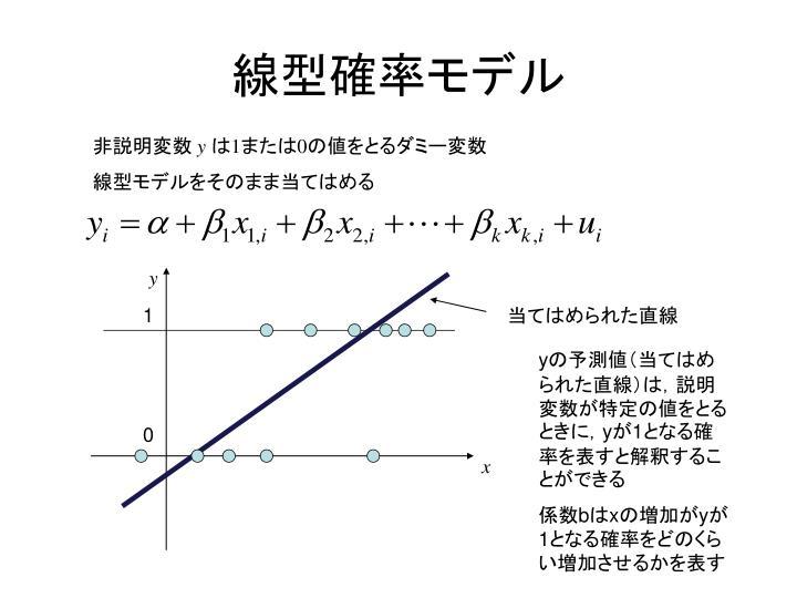 線型確率モデル
